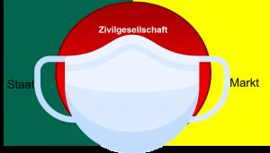 Corona und ZG Beispielgrafik